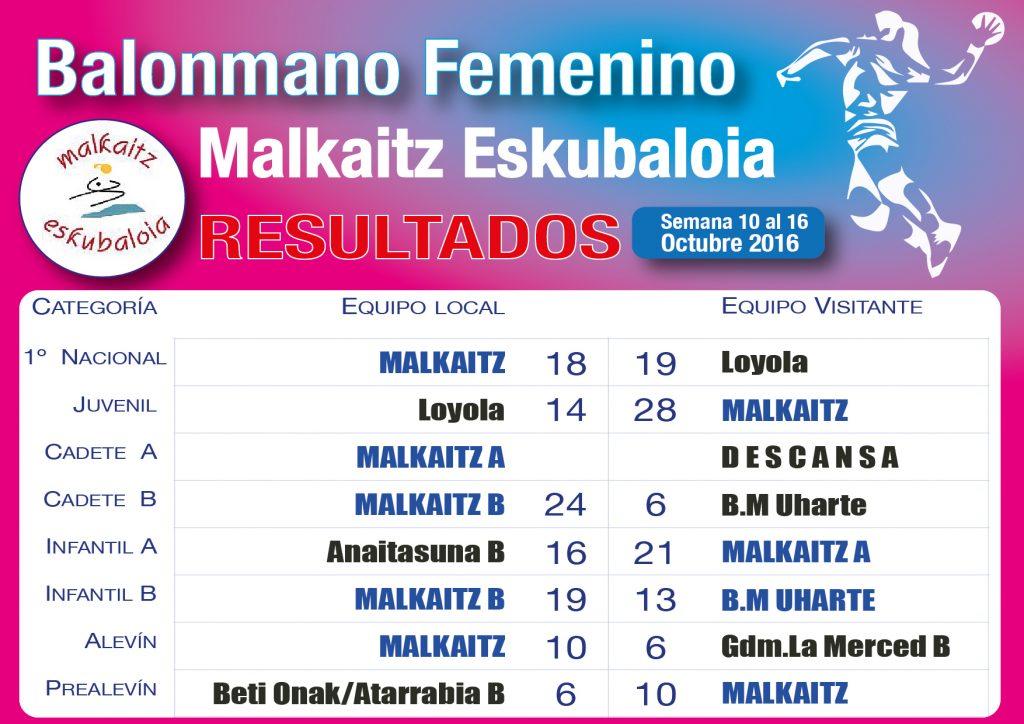 resultados-octubre-10-16-01