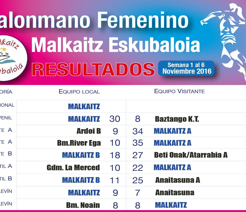 Resultados 12 Noviembre