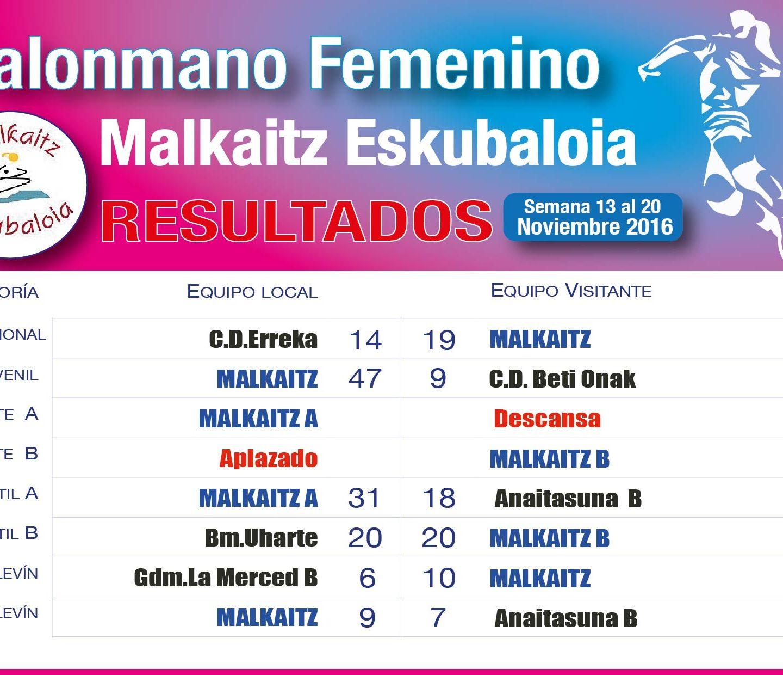 Resultados 19 Noviembre