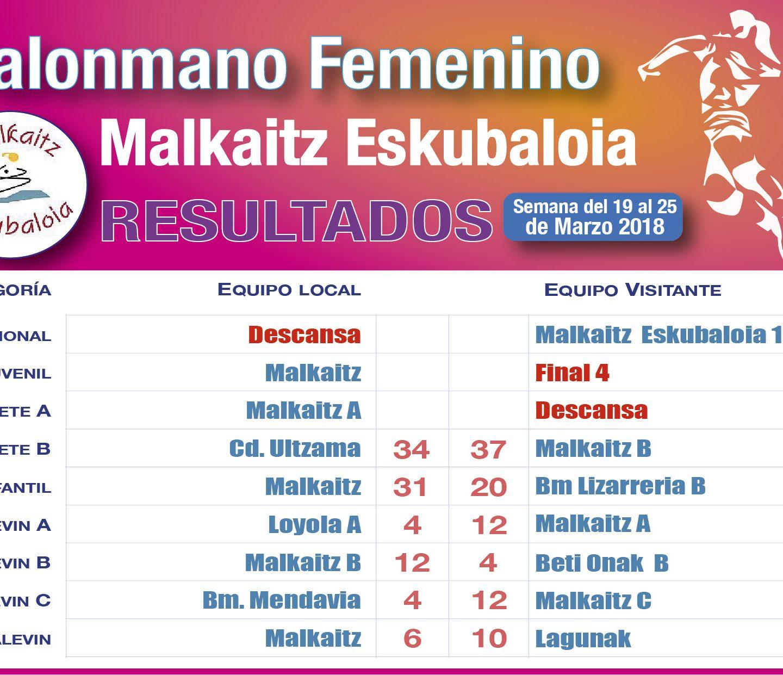 Resultados 24 Marzo